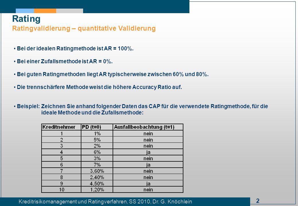 2 Kreditrisikomanagement und Ratingverfahren, SS 2010, Dr. G. Knöchlein Rating Ratingvalidierung – quantitative Validierung Bei der idealen Ratingmeth