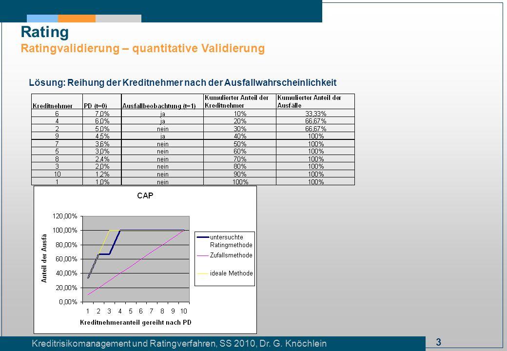 3 Kreditrisikomanagement und Ratingverfahren, SS 2010, Dr. G. Knöchlein Rating Ratingvalidierung – quantitative Validierung Lösung: Reihung der Kredit