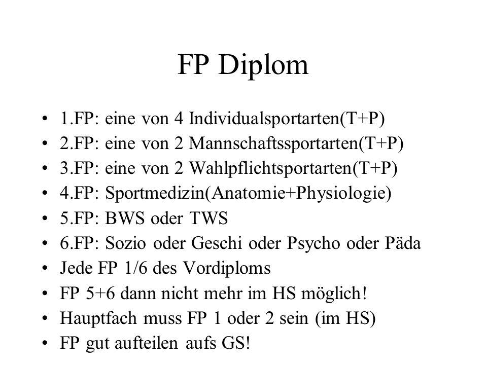 FP Diplom 1.FP: eine von 4 Individualsportarten(T+P) 2.FP: eine von 2 Mannschaftssportarten(T+P) 3.FP: eine von 2 Wahlpflichtsportarten(T+P) 4.FP: Sportmedizin(Anatomie+Physiologie) 5.FP: BWS oder TWS 6.FP: Sozio oder Geschi oder Psycho oder Päda Jede FP 1/6 des Vordiploms FP 5+6 dann nicht mehr im HS möglich.