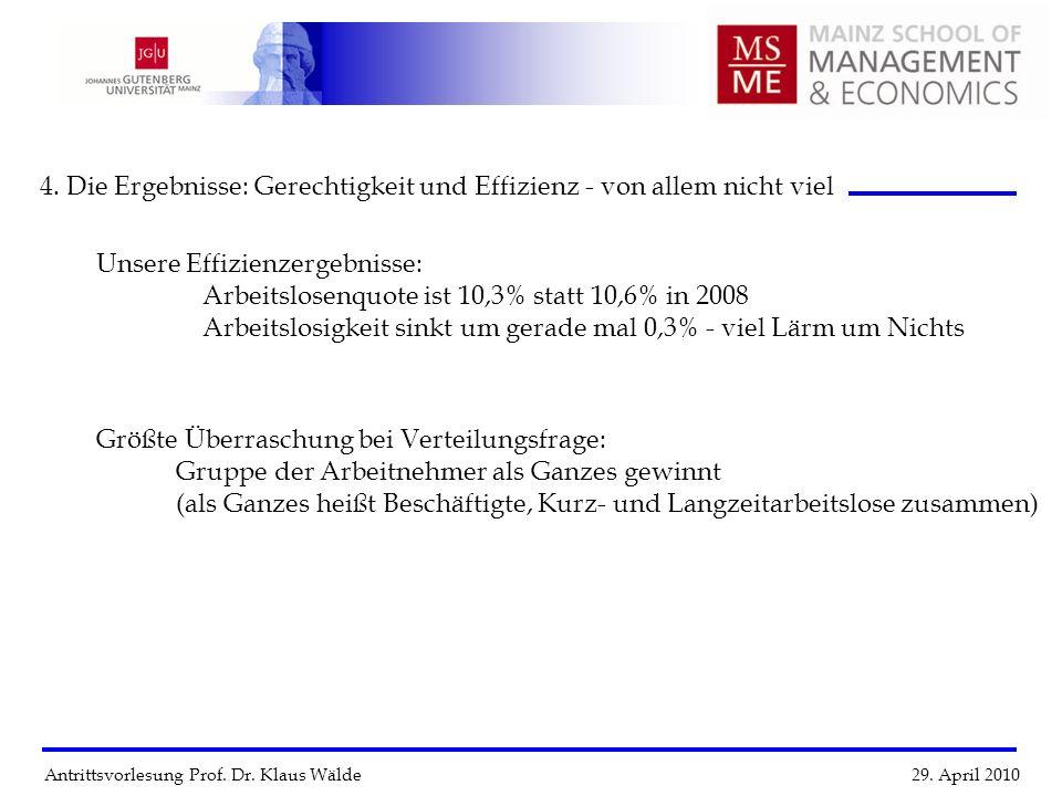 Antrittsvorlesung Prof. Dr. Klaus Wälde 29. April 2010 4. Die Ergebnisse: Gerechtigkeit und Effizienz - von allem nicht viel Unsere Effizienzergebniss