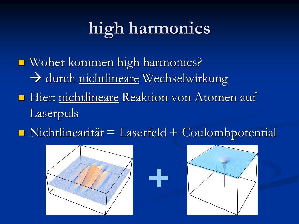 high harmonics Woher kommen high harmonics? durch nichtlineare Wechselwirkung Woher kommen high harmonics? durch nichtlineare Wechselwirkung Hier: nic