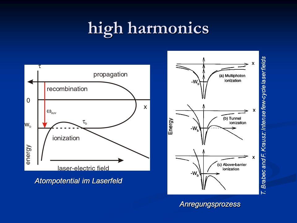 high harmonics Anregungsprozess Atompotential im Laserfeld T. Brabec and F. Krausz: Intense few-cycle laser fields
