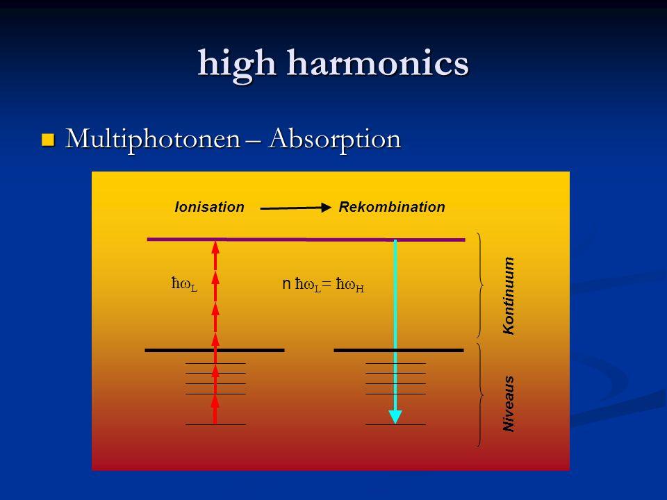high harmonics ħω L n ħω L = ħω H Kontinuum Niveaus IonisationRekombination Multiphotonen – Absorption Multiphotonen – Absorption
