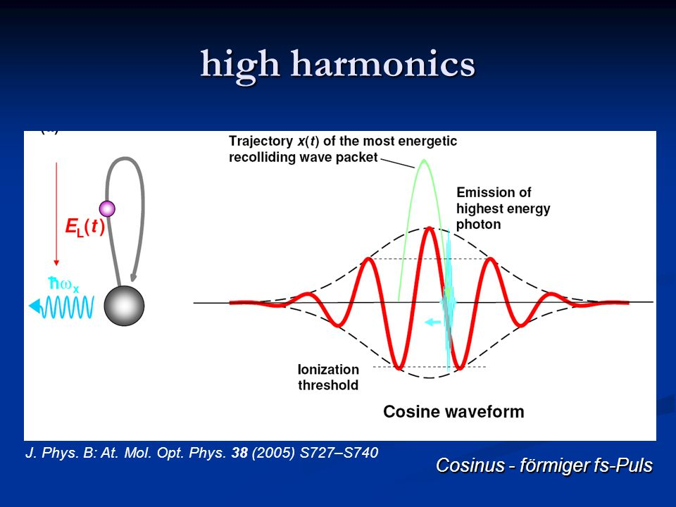 high harmonics Cosinus - förmiger fs-Puls J. Phys. B: At. Mol. Opt. Phys. 38 (2005) S727–S740