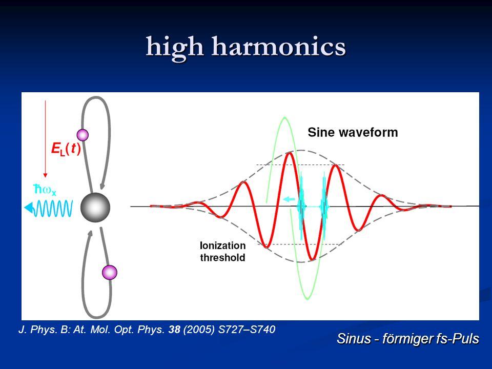 high harmonics Sinus - förmiger fs-Puls J. Phys. B: At. Mol. Opt. Phys. 38 (2005) S727–S740