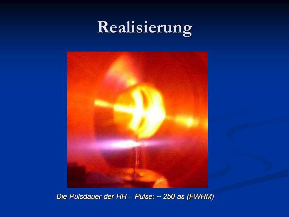 Realisierung Die Pulsdauer der HH – Pulse: ~ 250 as (FWHM)