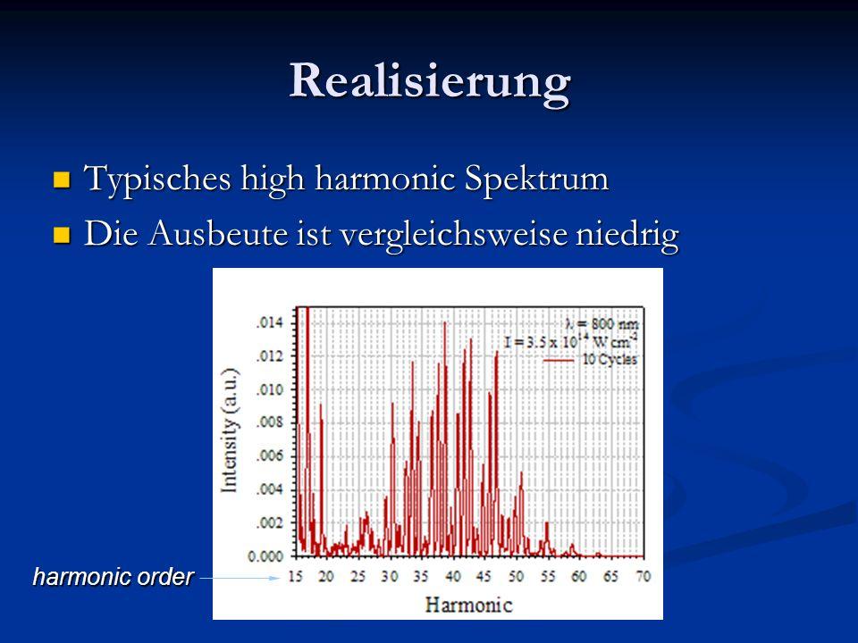 Realisierung Typisches high harmonic Spektrum Typisches high harmonic Spektrum Die Ausbeute ist vergleichsweise niedrig Die Ausbeute ist vergleichswei