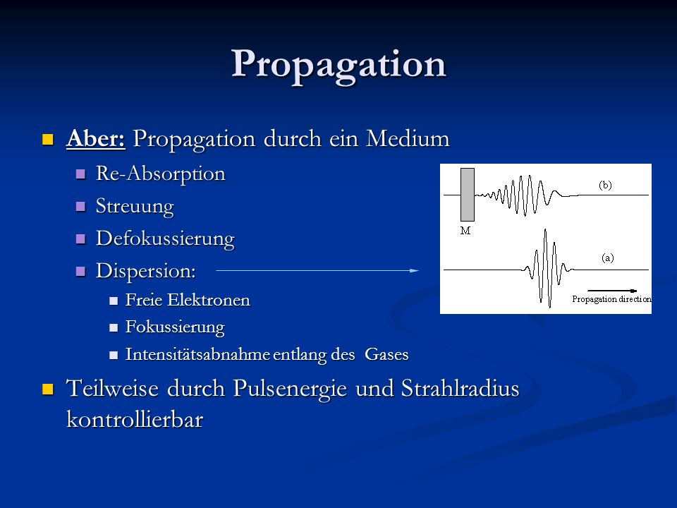 Propagation Aber: Propagation durch ein Medium Aber: Propagation durch ein Medium Re-Absorption Re-Absorption Streuung Streuung Defokussierung Defokus