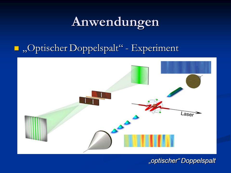 Anwendungen optischer Doppelspalt Optischer Doppelspalt - Experiment Optischer Doppelspalt - Experiment