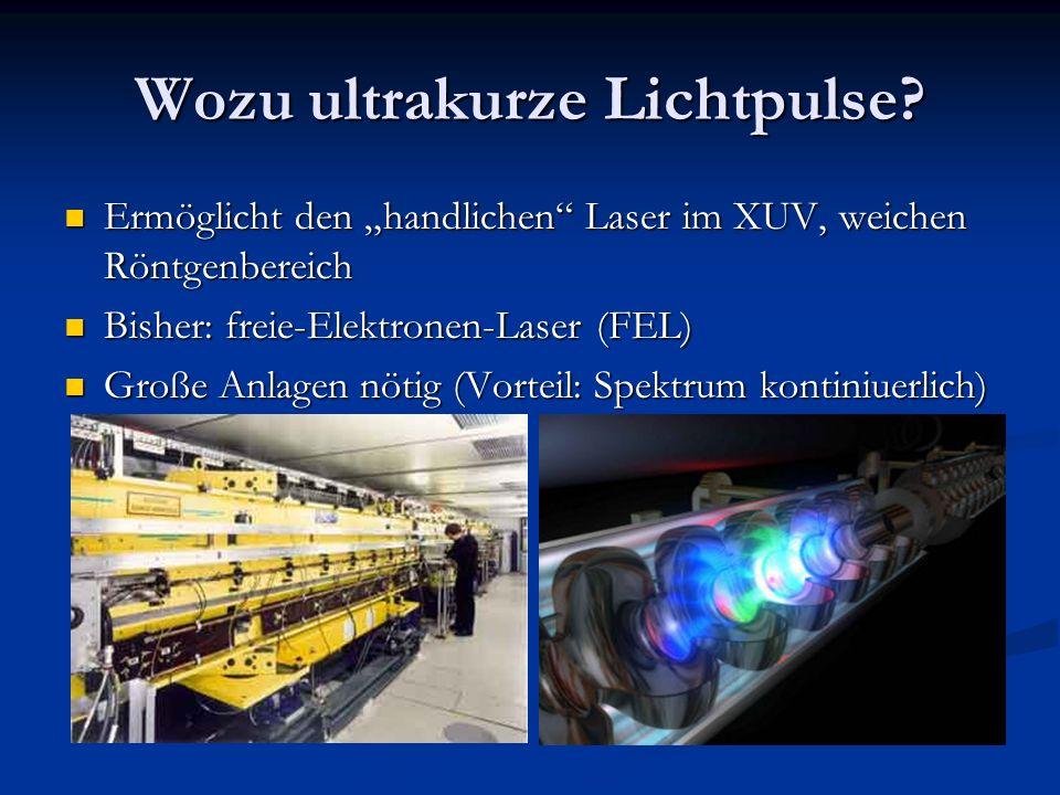 Wozu ultrakurze Lichtpulse? Ermöglicht den handlichen Laser im XUV, weichen Röntgenbereich Ermöglicht den handlichen Laser im XUV, weichen Röntgenbere