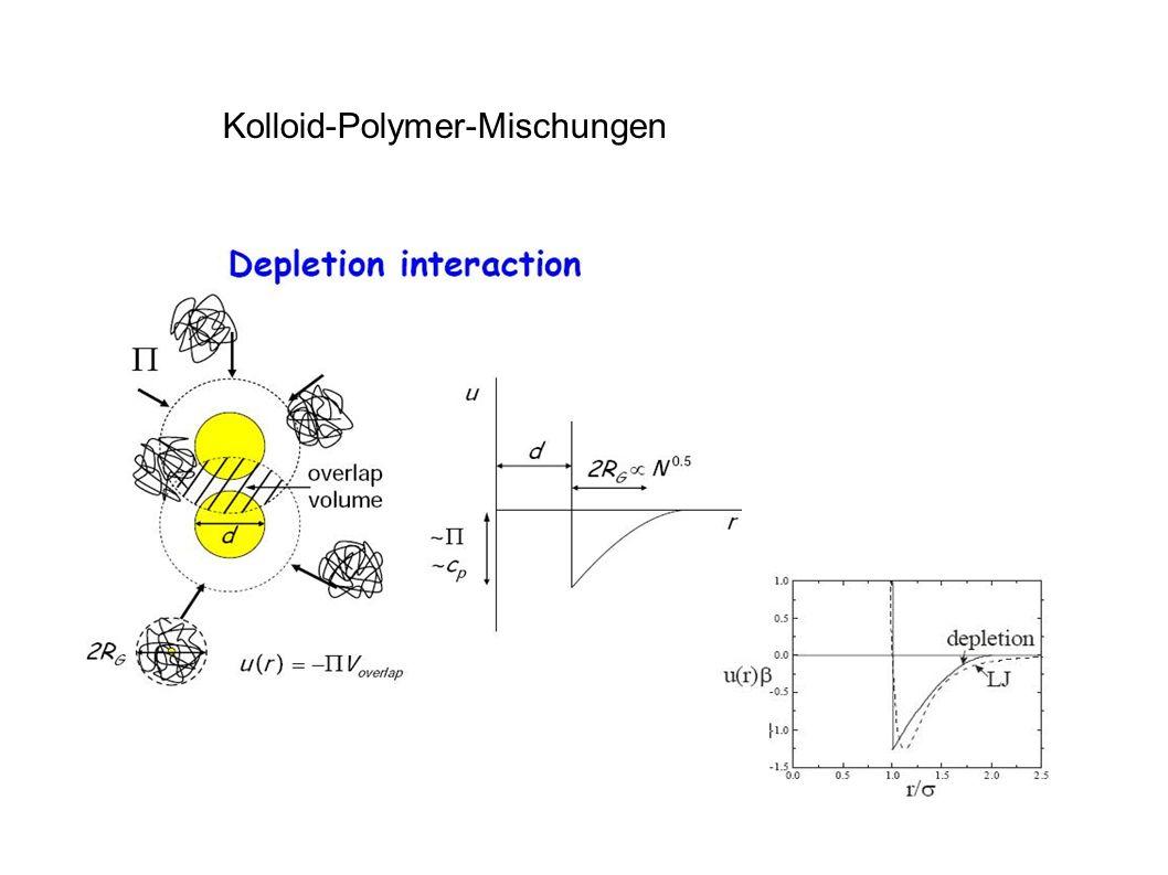 Kolloid-Polymer-Mischungen