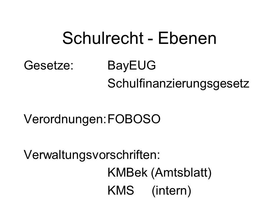 Schulrecht - Ebenen Gesetze:BayEUG Schulfinanzierungsgesetz Verordnungen:FOBOSO Verwaltungsvorschriften: KMBek (Amtsblatt) KMS (intern)