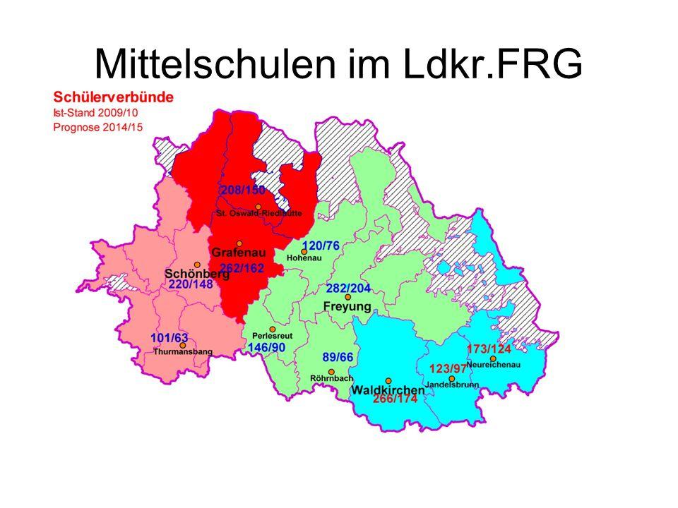 Mittelschulen im Ldkr.FRG
