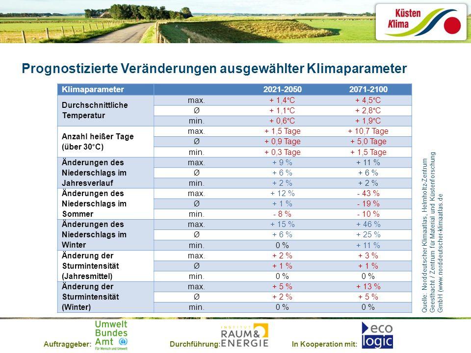 Auftraggeber:Durchführung:In Kooperation mit: Prognostizierte Veränderungen ausgewählter Klimaparameter Klimaparameter2021-20502071-2100 Durchschnittliche Temperatur max.