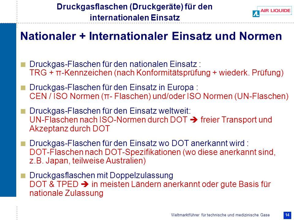 Weltmarktführer für technische und medizinische Gase 14 Nationaler + Internationaler Einsatz und Normen Druckgas-Flaschen für den nationalen Einsatz :