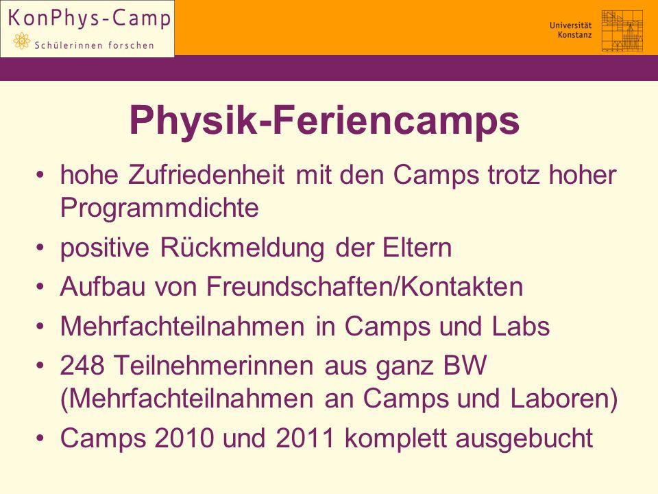 hohe Zufriedenheit mit den Camps trotz hoher Programmdichte positive Rückmeldung der Eltern Aufbau von Freundschaften/Kontakten Mehrfachteilnahmen in