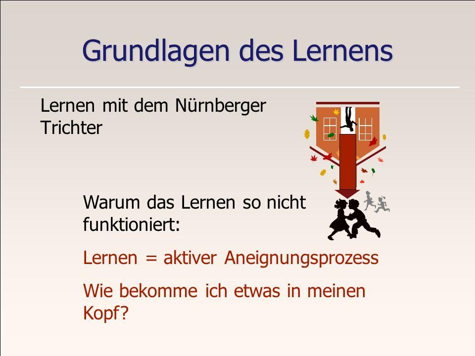 Lernen mit dem Nürnberger Trichter Warum das Lernen so nicht funktioniert: Lernen = aktiver Aneignungsprozess Wie bekomme ich etwas in meinen Kopf?