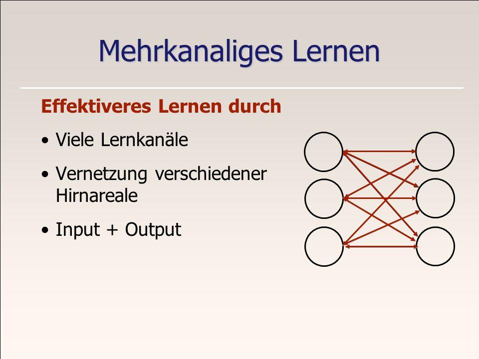 Mehrkanaliges Lernen Effektiveres Lernen durch Viele Lernkanäle Vernetzung verschiedener Hirnareale Input + Output