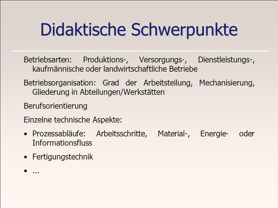 Didaktische Schwerpunkte Betriebsarten: Produktions-, Versorgungs-, Dienstleistungs-, kaufmännische oder landwirtschaftliche Betriebe Betriebsorganisa