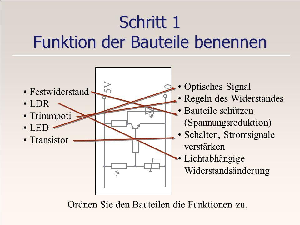 Schritt 1 Funktion der Bauteile benennen 5V 0 Festwiderstand LDR Trimmpoti LED Transistor Optisches Signal Regeln des Widerstandes Bauteile schützen (