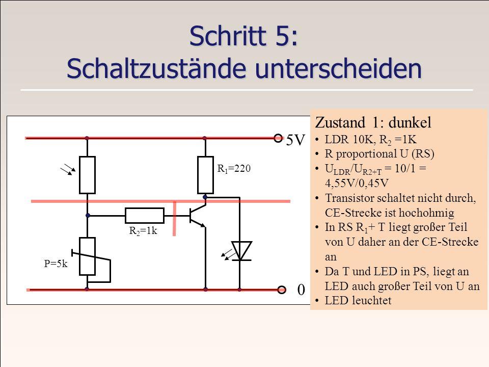 Schritt 5: Schaltzustände unterscheiden 5V 0 Zustand 1: dunkel LDR 10K, R 2 =1K R proportional U (RS) U LDR /U R2+T = 10/1 = 4,55V/0,45V Transistor sc