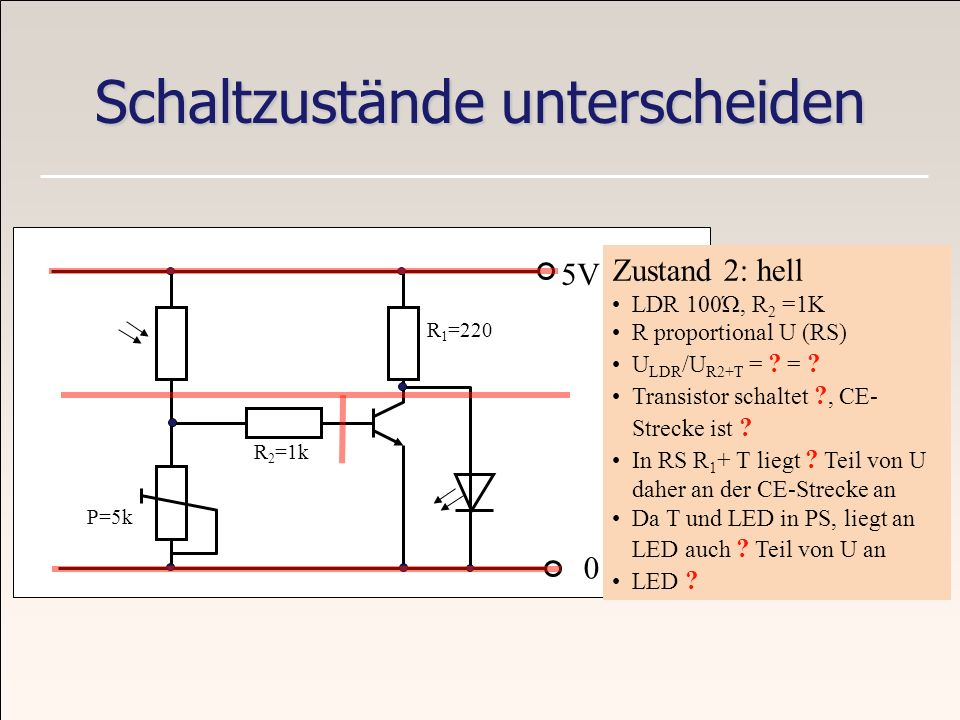 Schaltzustände unterscheiden 5V 0 R 1 =220 P=5k R 2 =1k Zustand 2: hell LDR 100Ώ, R 2 =1K R proportional U (RS) U LDR /U R2+T = ? = ? Transistor schal