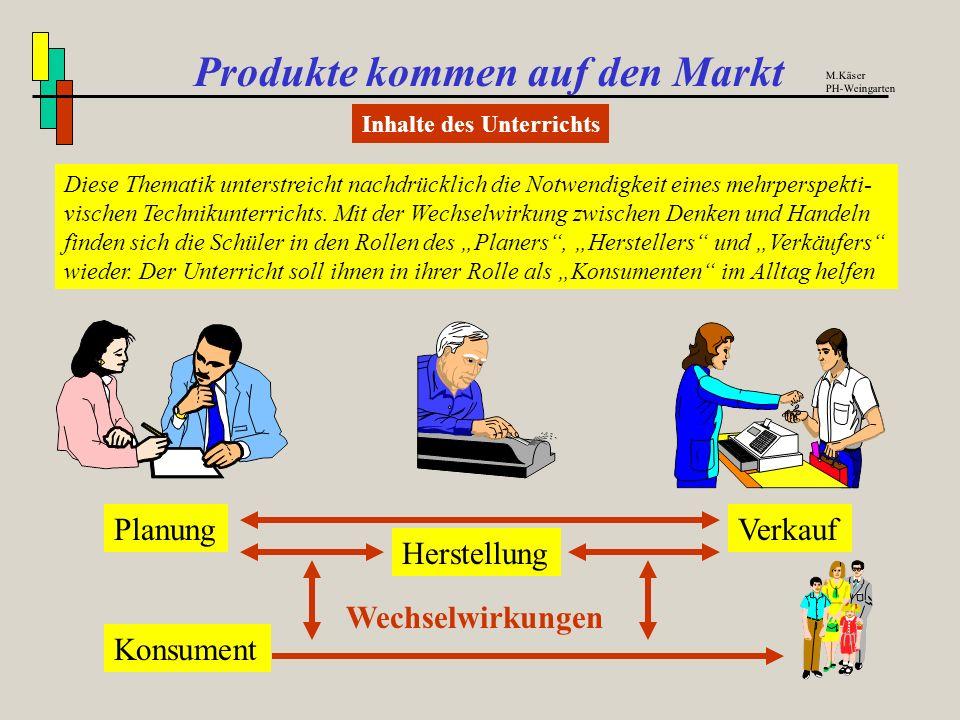 Produkte kommen auf den Markt Lehrerhandreichungen – Bitte wählen Sie M.Käser PH-Weingarten Präsentation starten Inhalte des Unterrichts Beispiele für