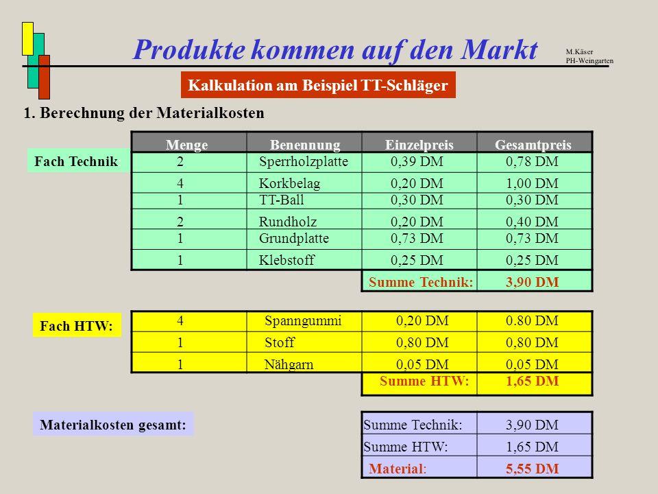 Produkte kommen auf den Markt Markterkundung am Beispiel TT-Schläger M.Käser PH-Weingarten Typ1Typ2Typ3Typ4Typ5Typ6Typ7Typ8 Blattform Griffform Belag
