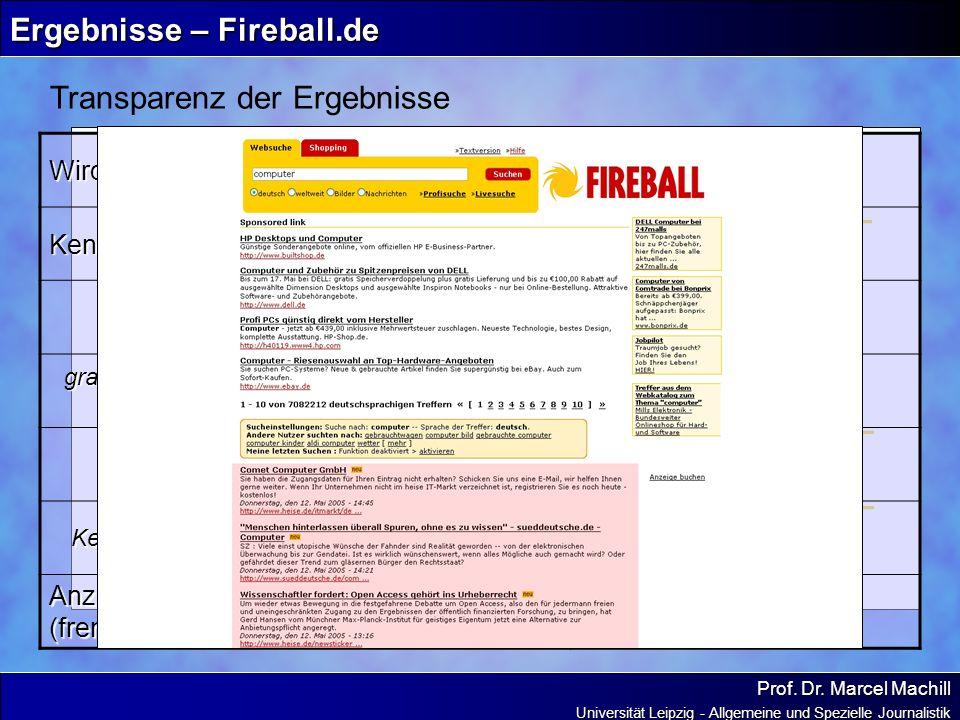 Prof. Dr. Marcel Machill Universität Leipzig - Allgemeine und Spezielle Journalistik Ergebnisse – Fireball.de Transparenz der Ergebnisse Wird die Funk