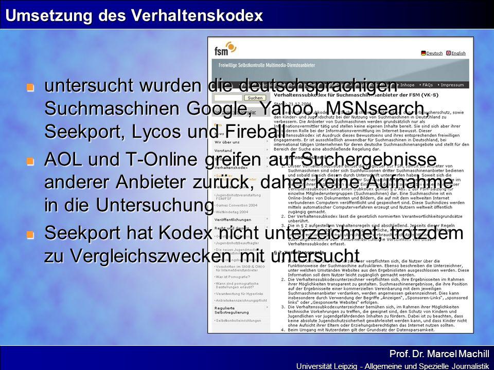 Prof. Dr. Marcel Machill Universität Leipzig - Allgemeine und Spezielle Journalistik Umsetzung des Verhaltenskodex untersucht wurden die deutschsprach