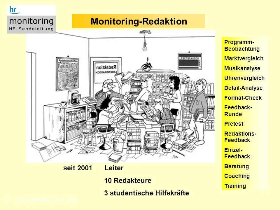7 Titel der Präsentation, WS 4.9.2008 Monitoring-Redaktion seit 2001 Leiter 10 Redakteure 3 studentische Hilfskräfte Programm- Beobachtung Marktvergle