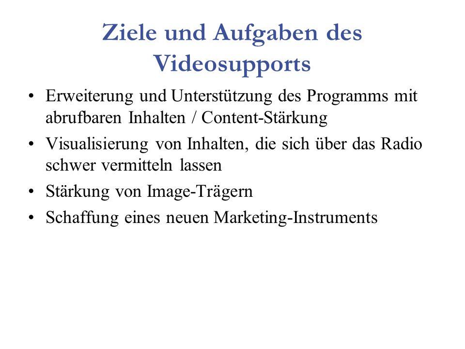 Ziele und Aufgaben des Videosupports Erweiterung und Unterstützung des Programms mit abrufbaren Inhalten / Content-Stärkung Visualisierung von Inhalten, die sich über das Radio schwer vermitteln lassen Stärkung von Image-Trägern Schaffung eines neuen Marketing-Instruments