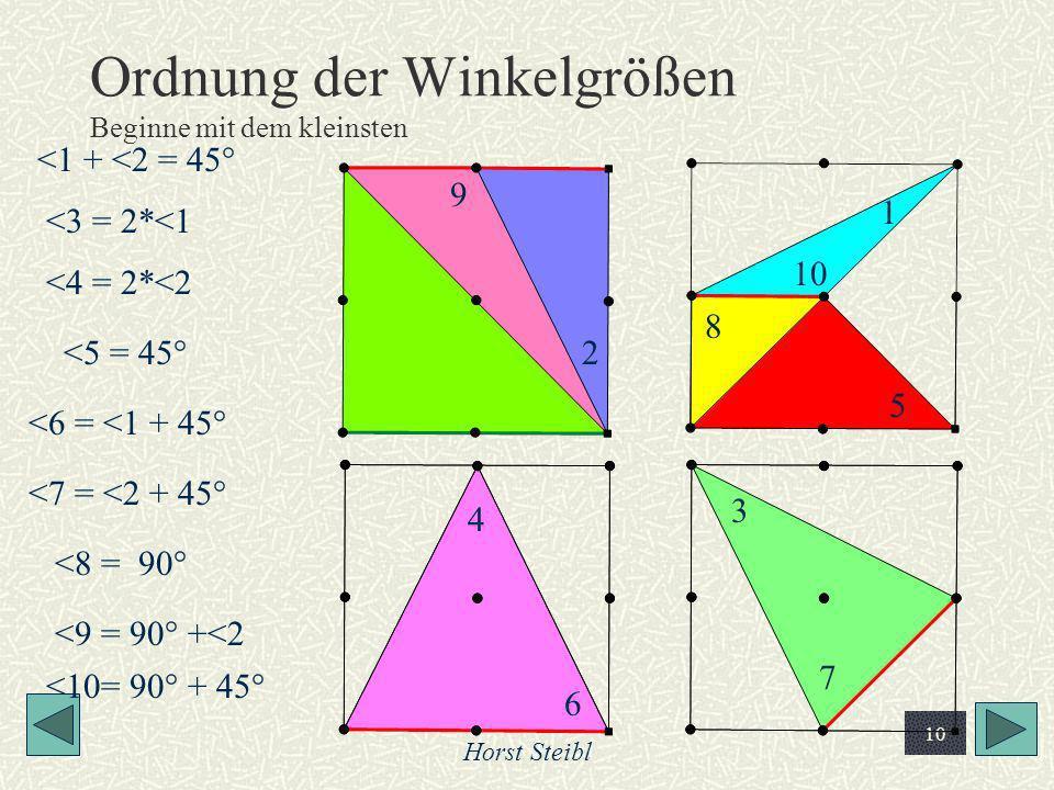 Horst Steibl 10 Ordnung der Winkelgrößen Beginne mit dem kleinsten 1 2 3 4 5 6 7 8 9 10 <1 + <2 = 45° <3 = 2*<1 <4 = 2*<2 <5 = 45° <6 = <1 + 45° <7 =