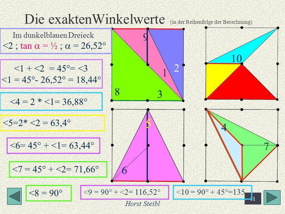 Horst Steibl 11 Die exaktenWinkelwerte (in der Reihenfolge der Berechnung) Im dunkelblauen Dreieck <2 ; tan = ½ ; = 26,52° 1 2 <1 + <2 = 45°= <3 <1 =