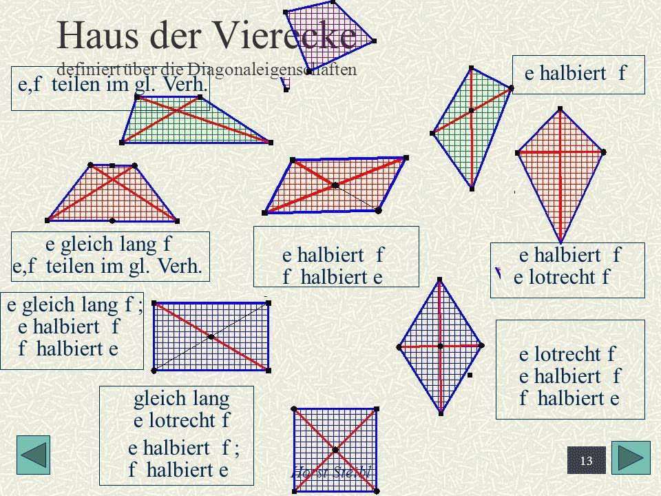 Horst Steibl 13 Haus der Vierecke definiert über die Diagonaleigenschaften gleich lang e lotrecht f e halbiert f ; f halbiert e e gleich lang f ; e ha