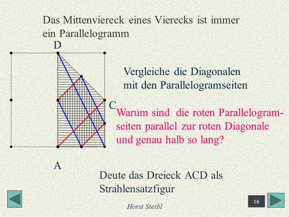 Horst Steibl 16 Das Mittenviereck eines Vierecks ist immer ein Parallelogramm Warum sind die roten Parallelogram- seiten parallel zur roten Diagonale