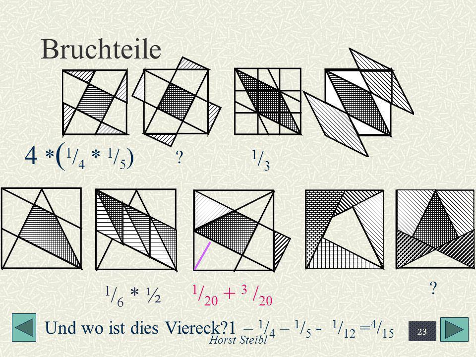 Horst Steibl 23 Bruchteile 4 * ( 1 / 4 * 1 / 5 ) 1/31/3 1 / 6 * ½ 1 / 20 + 3 / 20 Und wo ist dies Viereck?1 – 1 / 4 – 1 / 5 - 1 / 12 = 4 / 15 ? ?