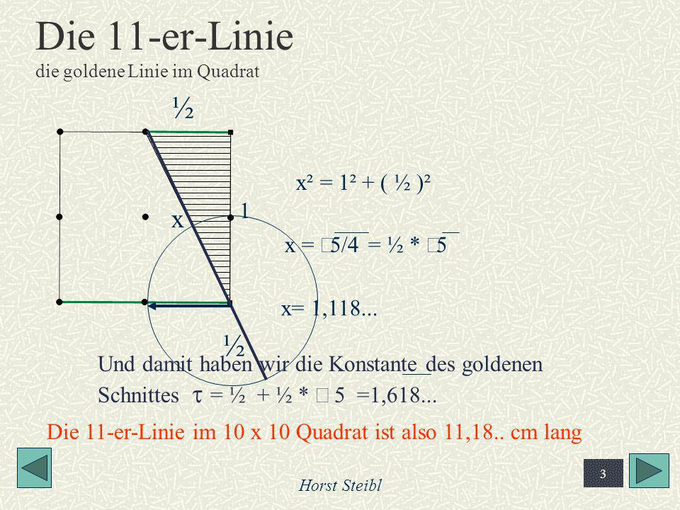 Horst Steibl 3 Die 11-er-Linie die goldene Linie im Quadrat 1 ½ x x² = 1² + ( ½ )² x = 5/4 = ½ * 5 x= 1,118... ½ Und damit haben wir die Konstante des