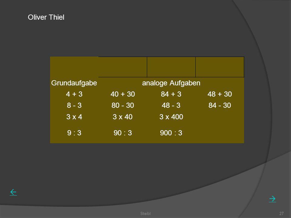 Steibl27 Grundaufgabeanaloge Aufgaben 4 + 340 + 3084 + 348 + 30 8 - 380 - 3048 - 384 - 30 3 x 43 x 403 x 400 9 : 390 : 3900 : 3 Oliver Thiel