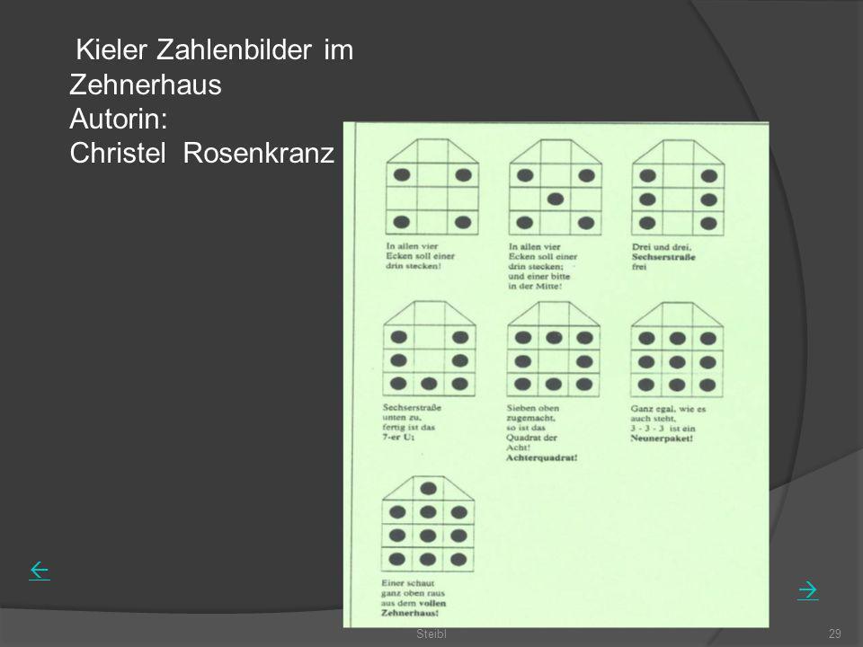 Steibl29 Kieler Zahlenbilder im Zehnerhaus Autorin: Christel Rosenkranz