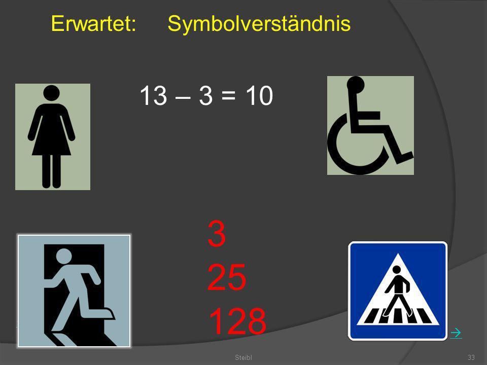 Erwartet: Symbolverständnis 13 – 3 = 10 3 25 128 Steibl33