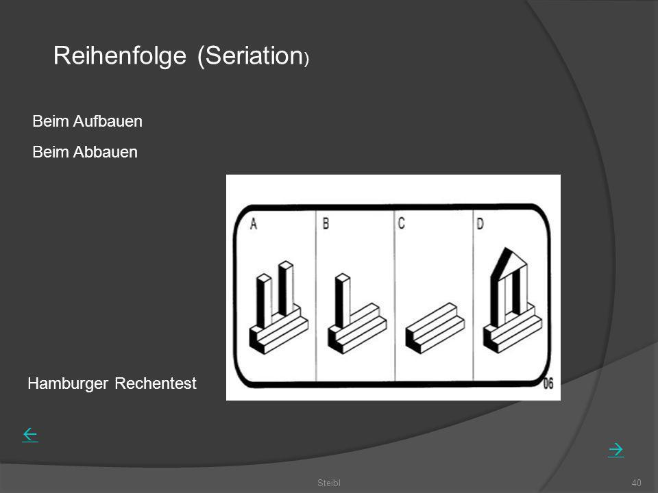 Steibl40 Hamburger Rechentest Reihenfolge (Seriation ) Beim Aufbauen Beim Abbauen
