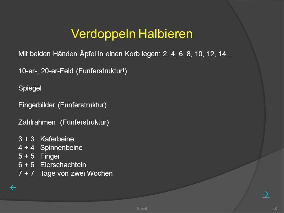 Steibl48 Verdoppeln Halbieren Mit beiden Händen Äpfel in einen Korb legen: 2, 4, 6, 8, 10, 12, 14… 10-er-, 20-er-Feld (Fünferstruktur!) Spiegel Finger