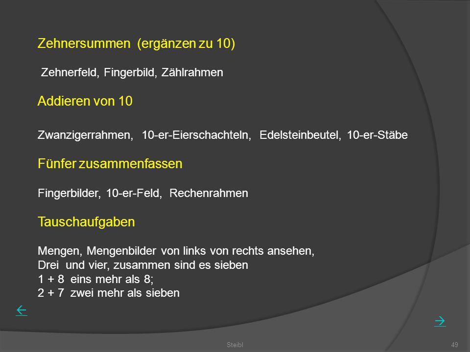 Steibl49 Zehnersummen (ergänzen zu 10) Zehnerfeld, Fingerbild, Zählrahmen Addieren von 10 Zwanzigerrahmen, 10-er-Eierschachteln, Edelsteinbeutel, 10-e