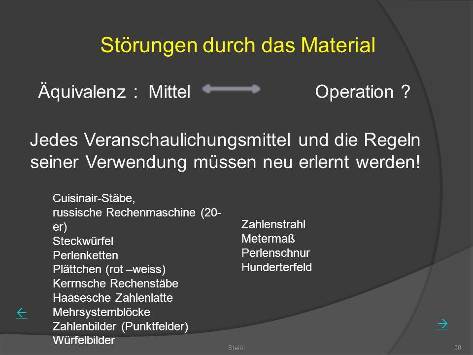 Steibl50 Störungen durch das Material Äquivalenz : Mittel Operation ? Jedes Veranschaulichungsmittel und die Regeln seiner Verwendung müssen neu erler
