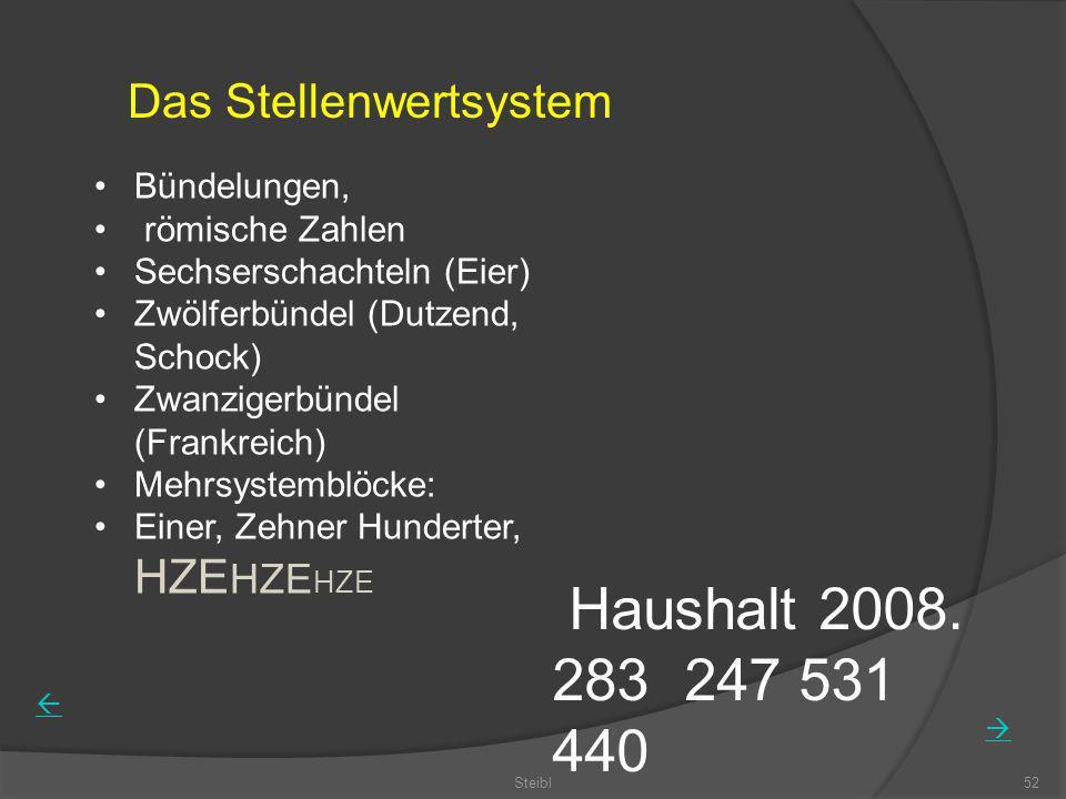 Steibl52 Das Stellenwertsystem Bündelungen, römische Zahlen Sechserschachteln (Eier) Zwölferbündel (Dutzend, Schock) Zwanzigerbündel (Frankreich) Mehr