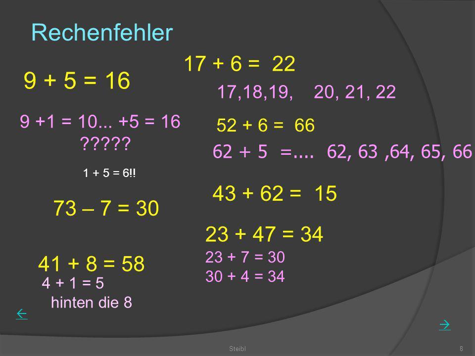 Steibl49 Zehnersummen (ergänzen zu 10) Zehnerfeld, Fingerbild, Zählrahmen Addieren von 10 Zwanzigerrahmen, 10-er-Eierschachteln, Edelsteinbeutel, 10-er-Stäbe Fünfer zusammenfassen Fingerbilder, 10-er-Feld, Rechenrahmen Tauschaufgaben Mengen, Mengenbilder von links von rechts ansehen, Drei und vier, zusammen sind es sieben 1 + 8 eins mehr als 8; 2 + 7 zwei mehr als sieben