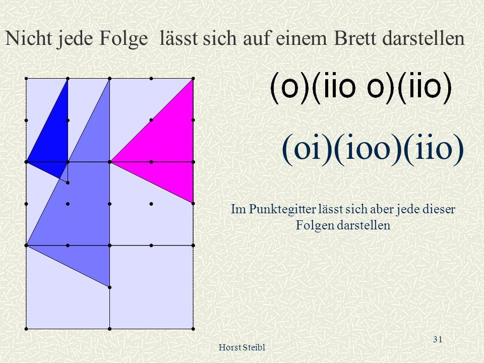 Horst Steibl 31 Nicht jede Folge lässt sich auf einem Brett darstellen (oi)(ioo)(iio) Im Punktegitter lässt sich aber jede dieser Folgen darstellen