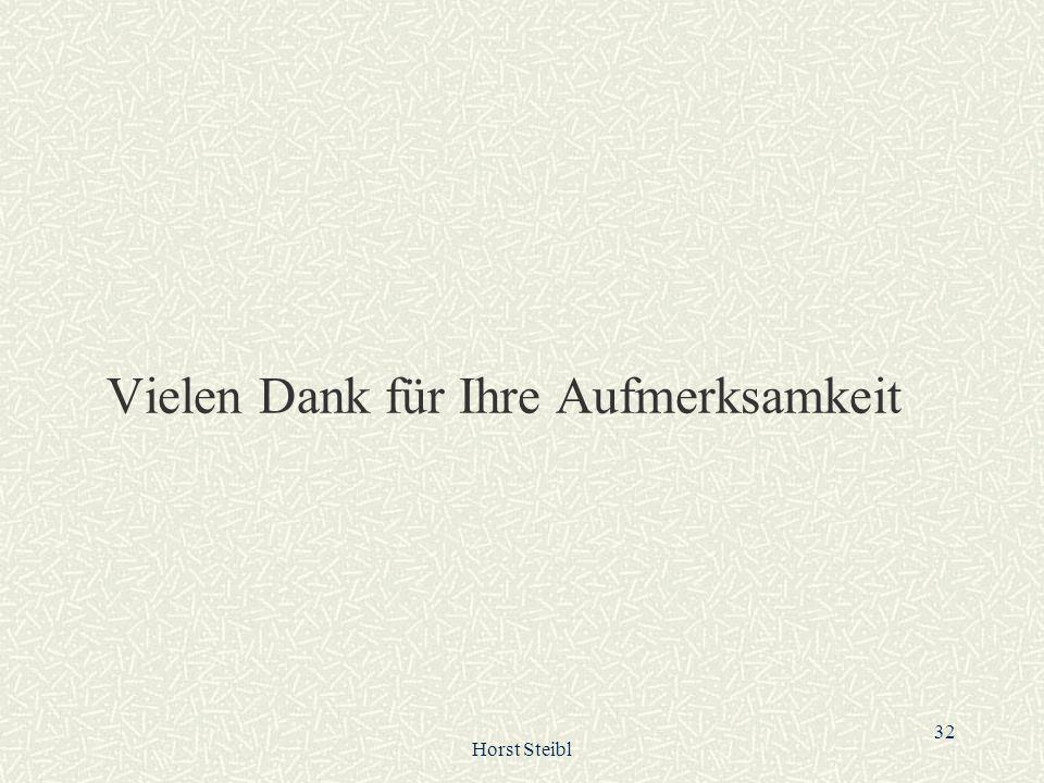 Horst Steibl 32 Vielen Dank für Ihre Aufmerksamkeit
