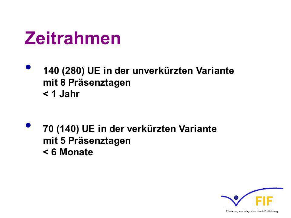 Zeitrahmen 140 (280) UE in der unverkürzten Variante mit 8 Präsenztagen < 1 Jahr 70 (140) UE in der verkürzten Variante mit 5 Präsenztagen < 6 Monate